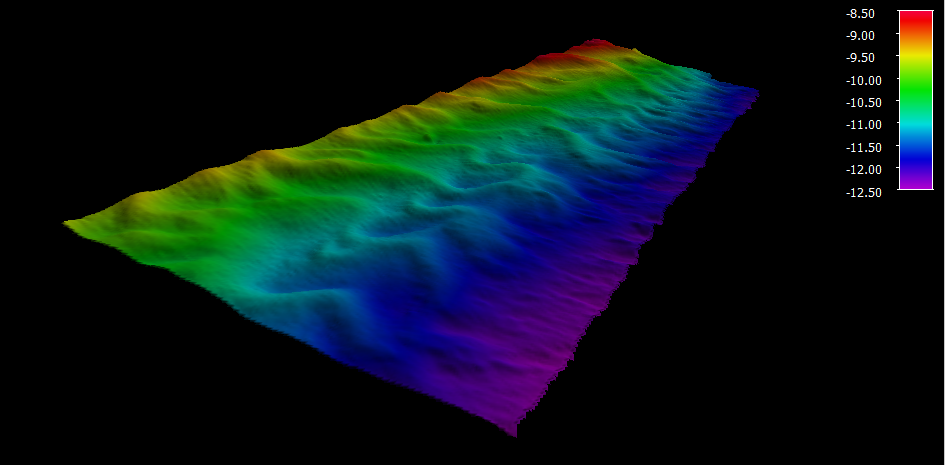 Bathymetric data